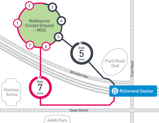 Public Transport Victoria map of MCG precinct